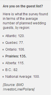 The Average Size Guest List For A Saskatoon Wedding Is... - Image 1